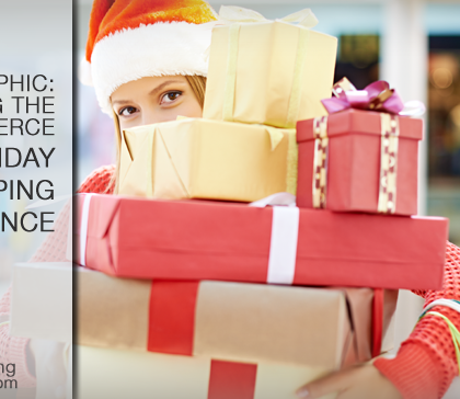 Consumers Want E-commerce Holiday Shopping to Feel More Like an In-Store Buying Experience