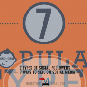 7 Ways to Grow a Business and Sell Using Social Media + Infographic
