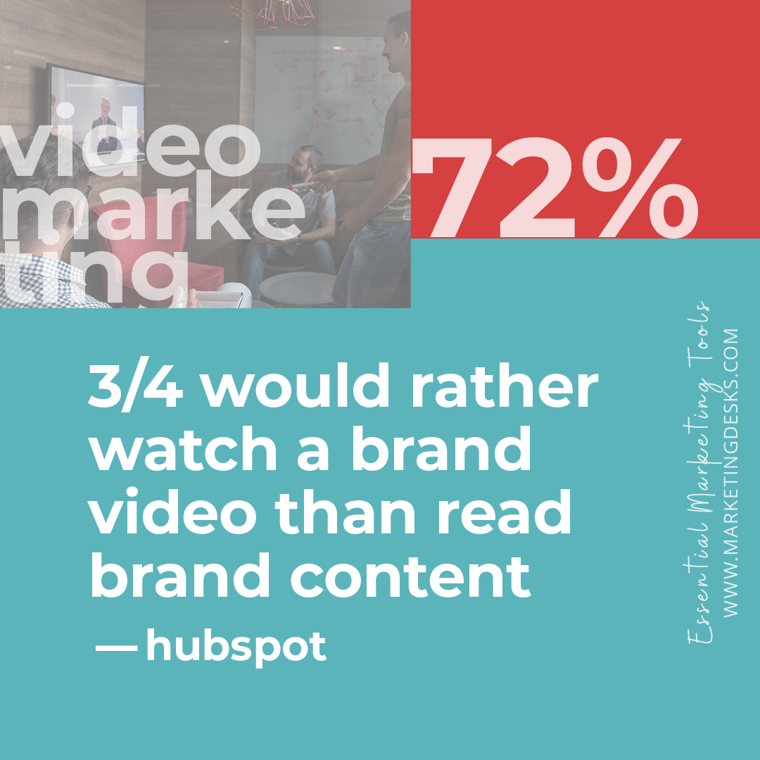 nearly 3 out of 4 people would rather watch a brand video than read brand content