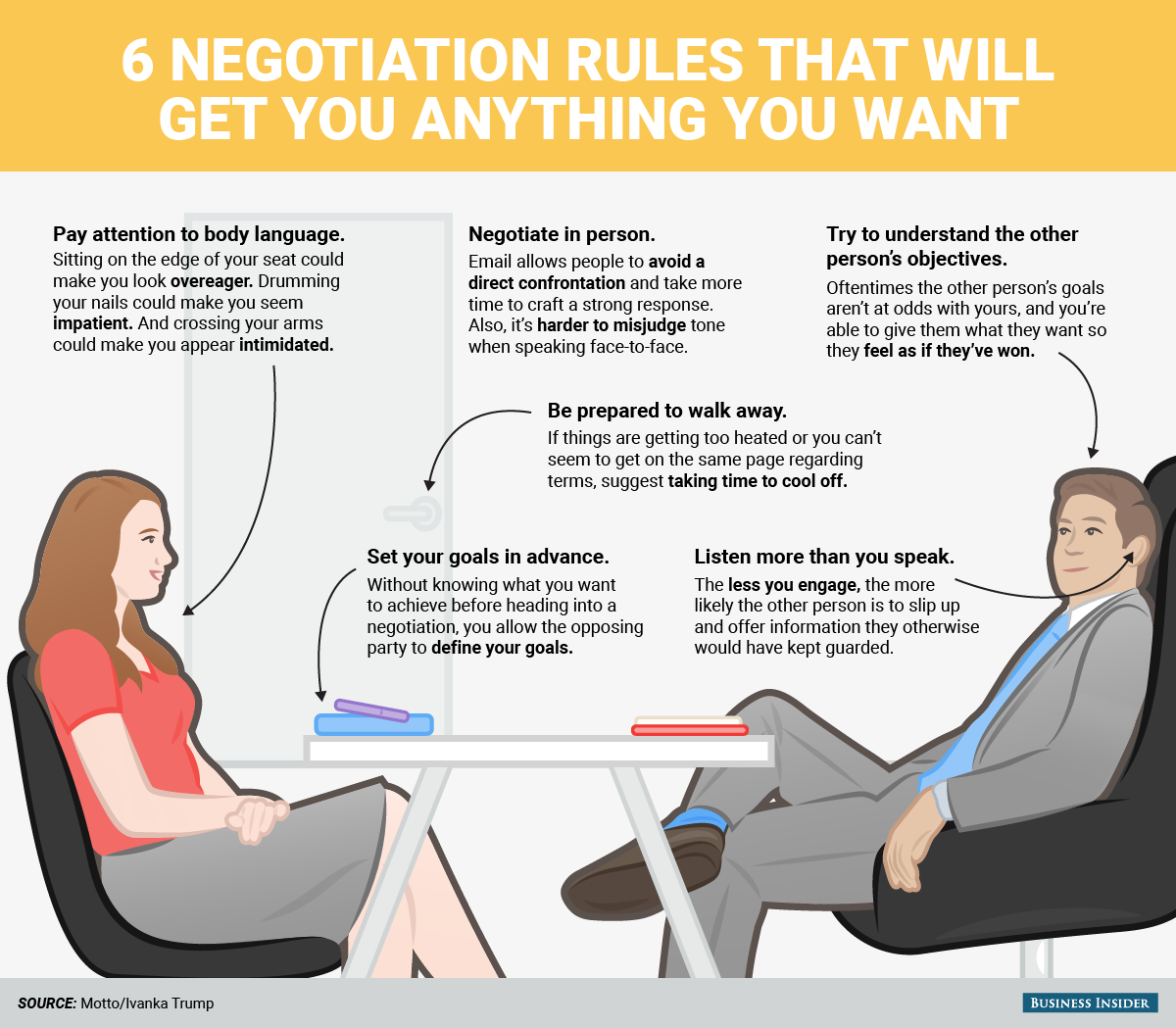 6 negotiation rules that work - Ivanka Trump