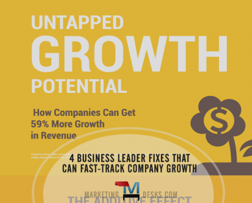 4 business leader fixes that can fast-track company growth