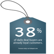 daily deal marketing promotions