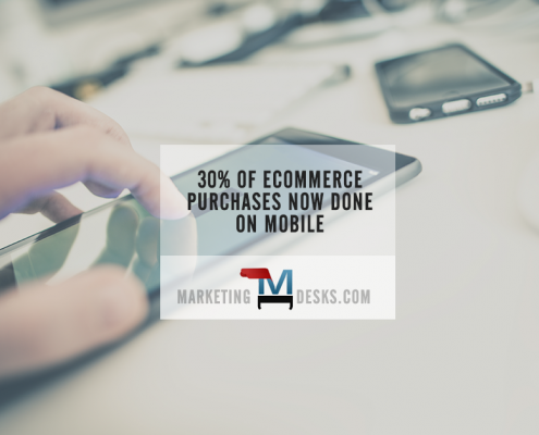 30% of US E-Commerce Purchases Now Mobile