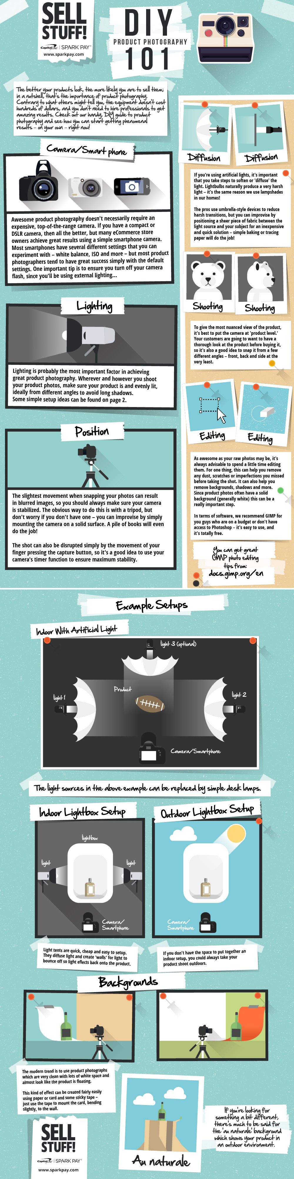 5 Tips for Better DIY Ecommerce Product Photos + Infographic