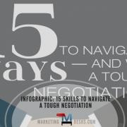 15 Negotiation Skills to Navigate a Tough Negotiation - Infographic