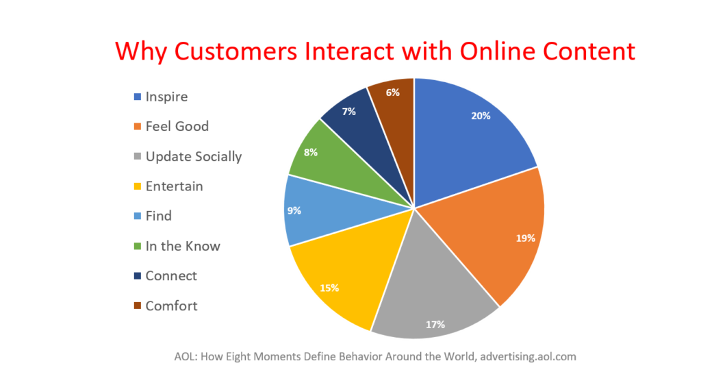8 proven digital marketing tactics for staffing and temp agencies