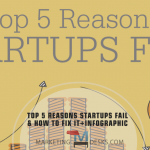 Top 5 Reasons Businesses Fail and Fixes for These Common Problems