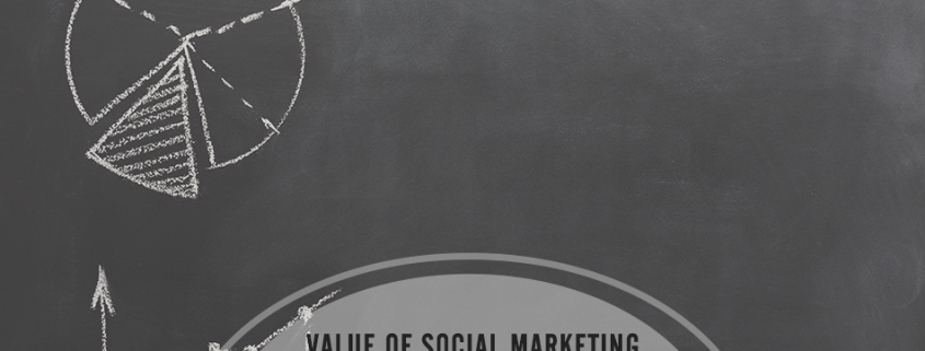 Social Media Marketing Value to Marketers On the Rise