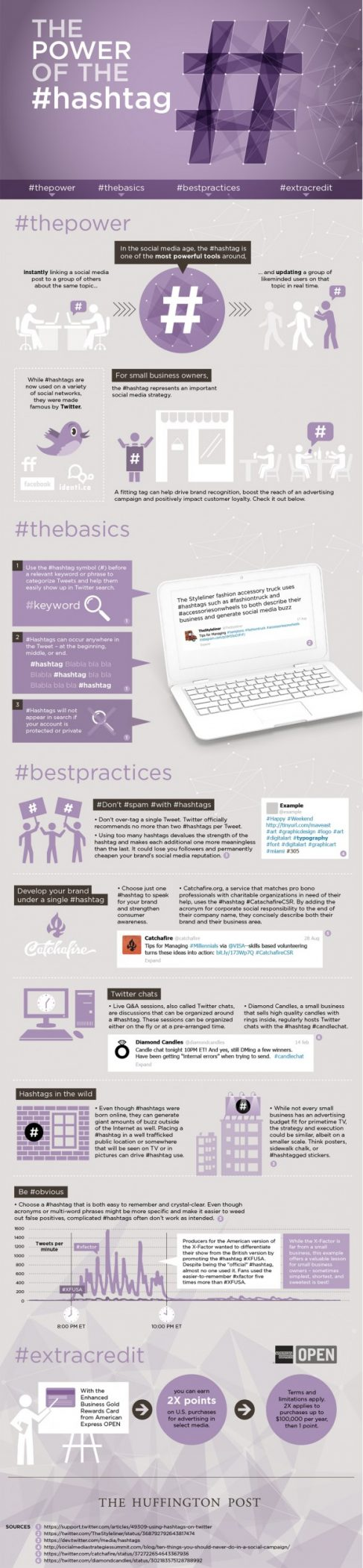 Infographic - The Power of the Hashtag by Huffington Post