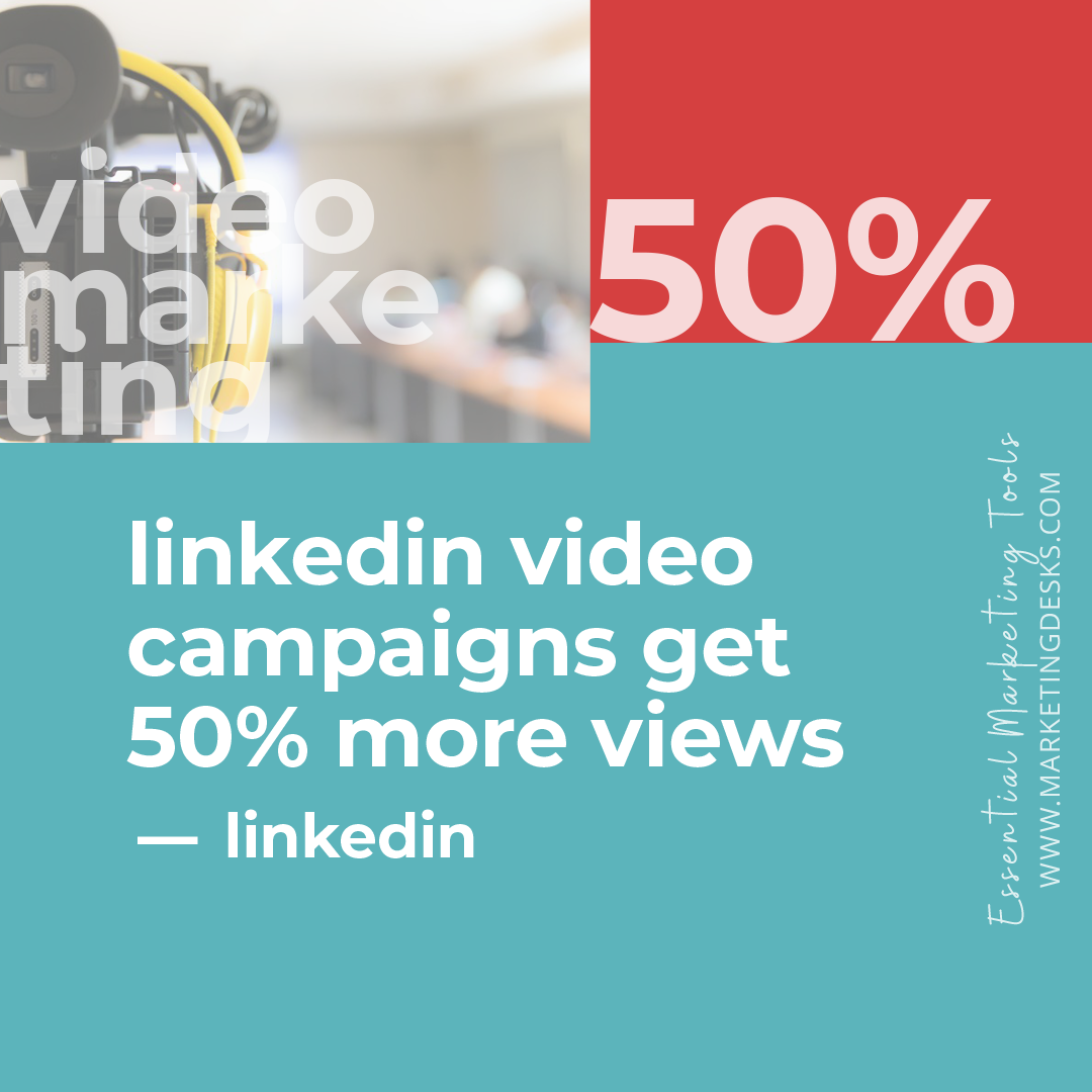 • Video campaigns on LinkedIn have 50% view rates