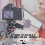 6 Reasons Your Brand Needs Video Marketing – Infographic
